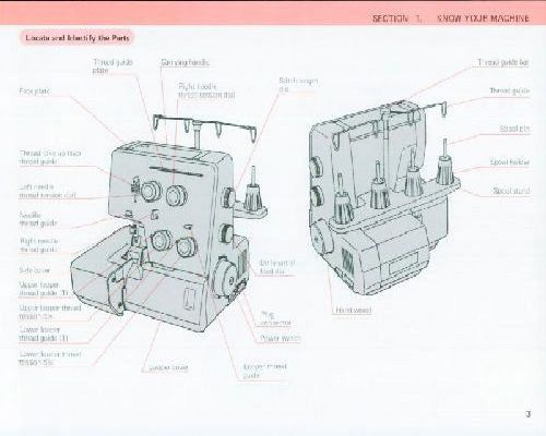 how to use a serger sewing machine