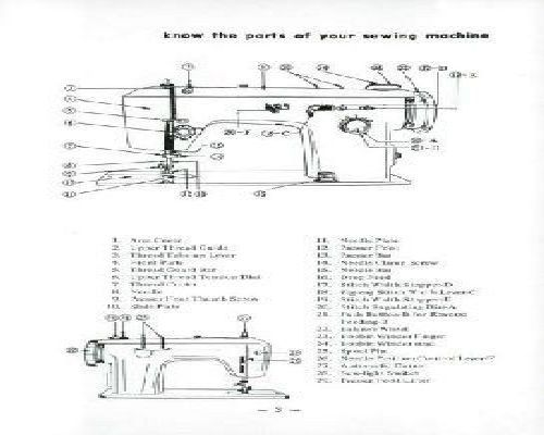 Brother Sewing Machine Manuals Delectable Brothers Sewing Machine Manual