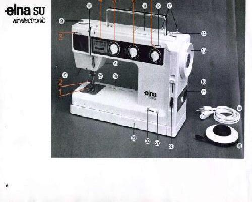 Elna Sewing Machine Manuals Classy Elna Carina Sewing Machine