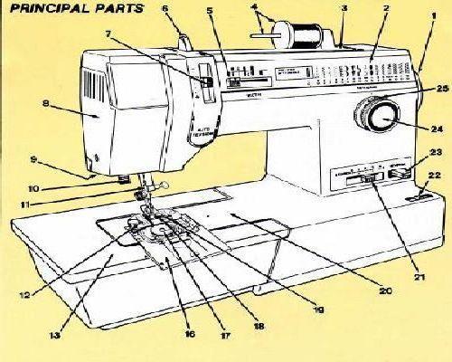 singer 6235 sewing machine manual rh sewingwishlist com Singer 6235 Bobbin Wind Bobbin Singer Model 6235