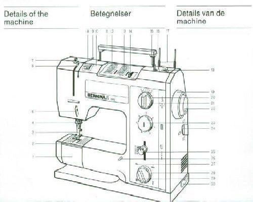 Bernina 1008 Sewing Machine Parts Diagram Machine Photos And