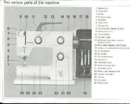 bernina sewing machine manuals rh sewingwishlist com bernina 1008 manual download bernina 1008 manuel