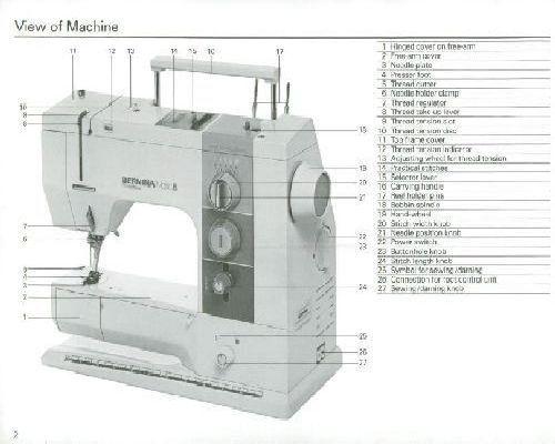 Bernina Sewing Machine Manuals Extraordinary Bernina 1015 Sewing Machine