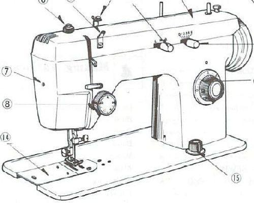 Jones Brother M 674 Sewing Machine Manual