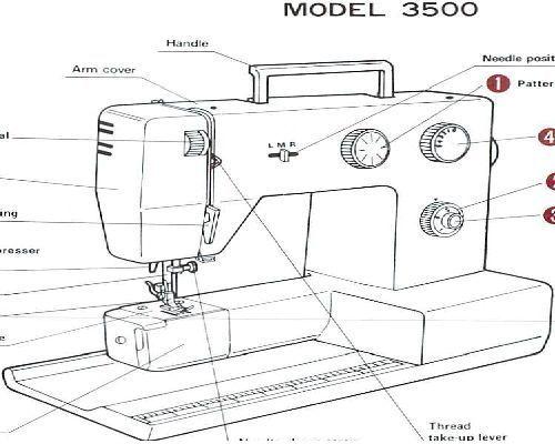 riccar 3500 sewing machine manual rh sewingwishlist com riccar sewing machine manual model 705 riccar 9160 sewing machine manual